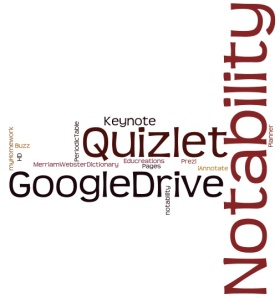 This Wordle shows the apps that students listed as their go-to resources for academic success this year.